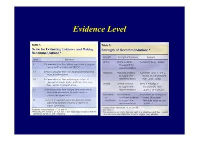 evidence_level.jpg